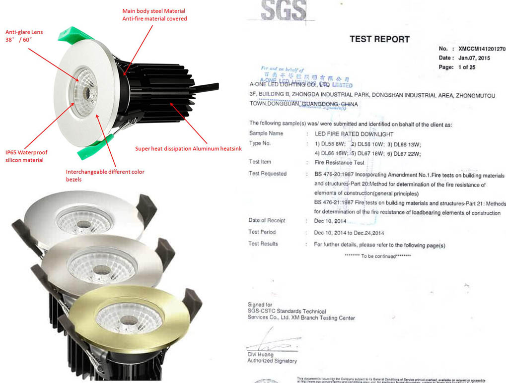 Fire rated downlight DL58 6W dimmable AC200-240V Build in Driver BS 476 test