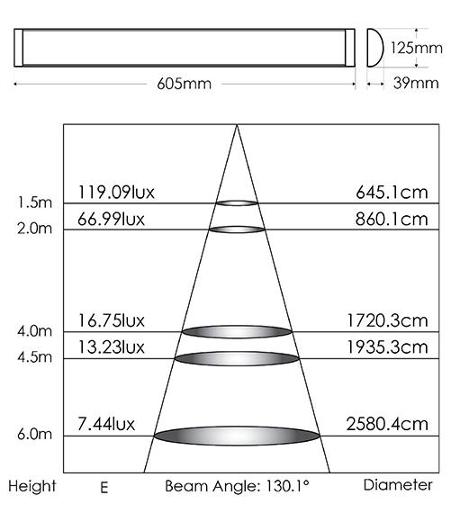 LED Slimline Batten Light SBAT6 20W 600mm linear light,linear batten light
