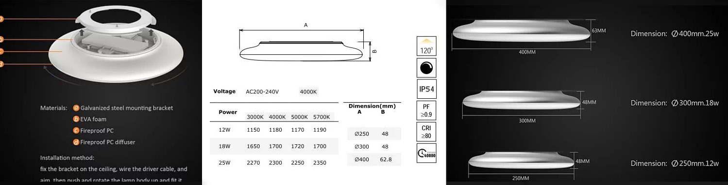 LED Ceiling Light CL01-16-25W WALL MOUNTED Light